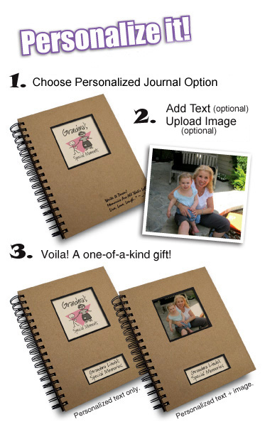 Personalize Your Journal